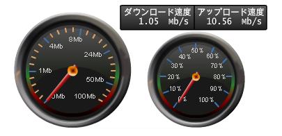 ブロードバンドスピードテスト(回線速度・通信速度測定診断サイト)